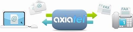 Fax-Naar-Email